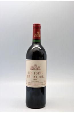 Forts de Latour 1994